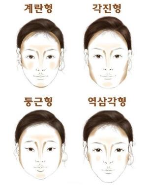 臉型怎麼打高光、陰影