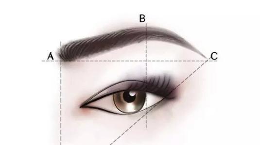 如何畫眉毛